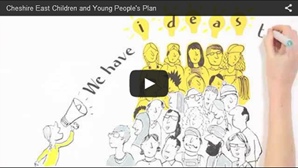 Young People's plan video - opens a new browser window